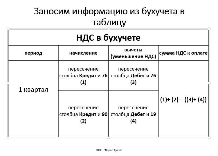 электронная отчетность налоговая форум