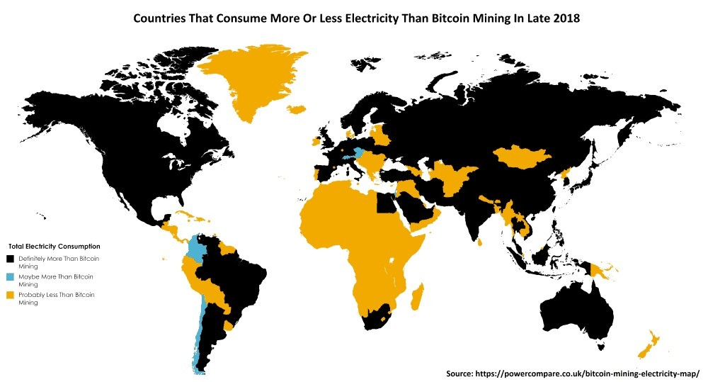 Источник: powercompare.co.uk